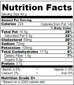 Nutrition facts for fruit and nut cake